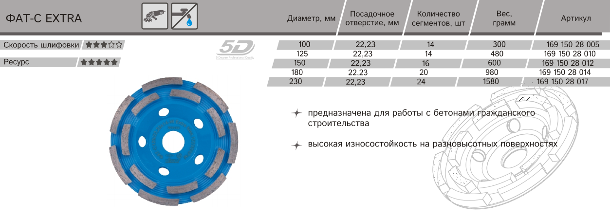 Алмазная сегментная торцевая фреза Distar ФАТС-W Extra