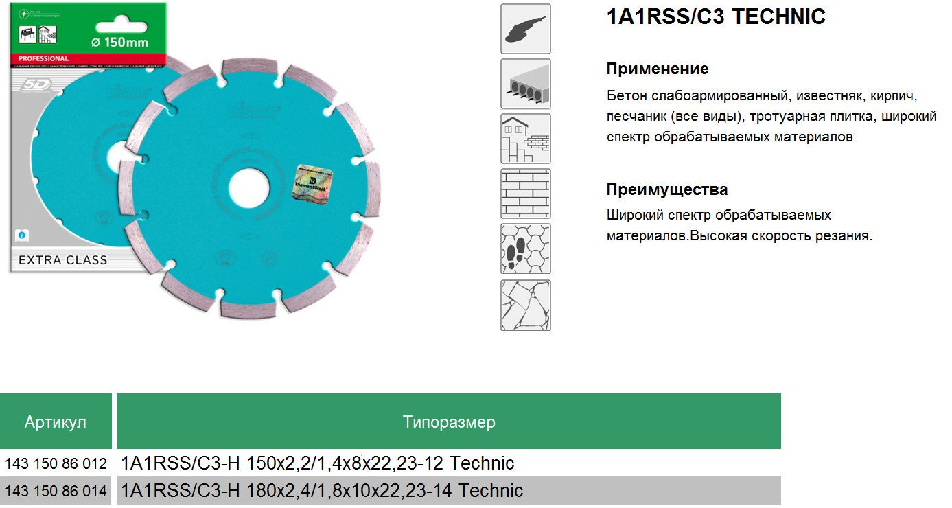 Круг отрезной Distar 1A1RSS-C3-H 150x2,2/1,4x8x22,23-12 Technic 143 150 86 012