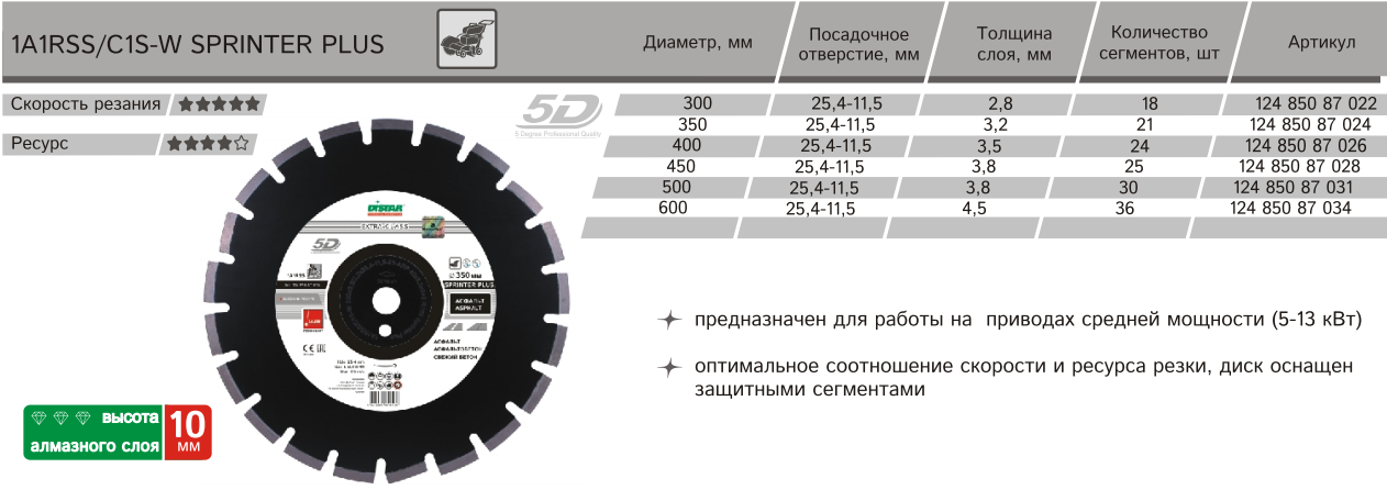 Круг отрезной Distar Sprinter Plus  LP80F 1A1RSS/C1S-W