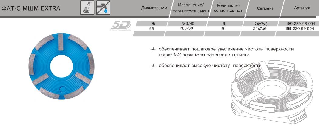 Алмазная фреза Distar ФАТС-W 95/МШМ-9 EXTRA