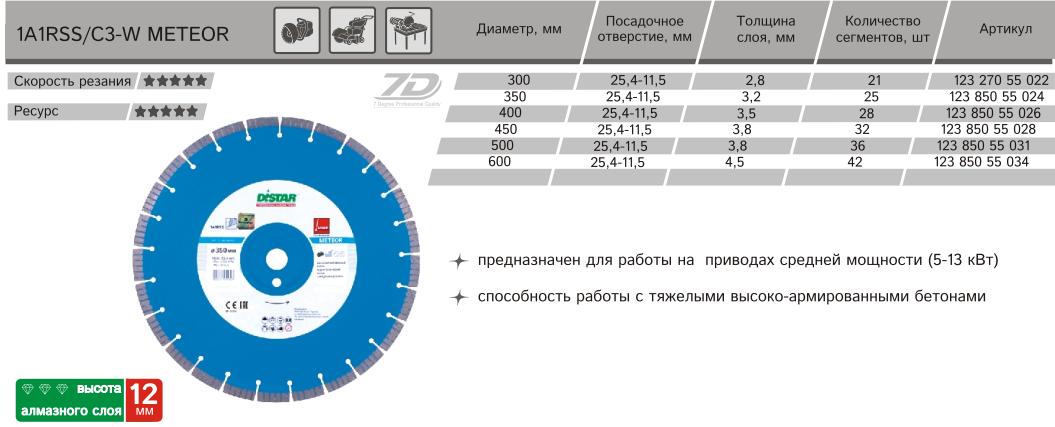 Круг отрезной Distar LP40H 1A1RSS/C3-W 2,8/1,8x12x25,4-21 F4 Meteor
