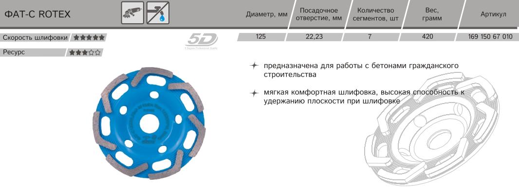 Алмазная сегментная торцевая фреза Distar Rotex